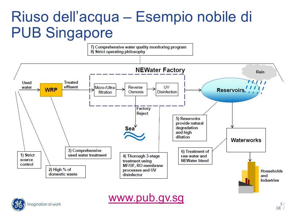 5 / GE / Riuso dellacqua – Esempio nobile di PUB Singapore www.pub.gv.sg