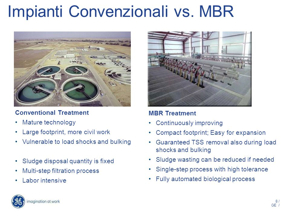 9 / GE / MBR – RO – Evaporatore: Scarico Zero MBR for high treatment capacity and excellent RO pretreatment RO for salt removal through low-pressure membranes Brine concentrator followed by Crystallizer for the RO reject Advanced wastewater treatment with complete water recycle and Zero-Liquid-Discharge