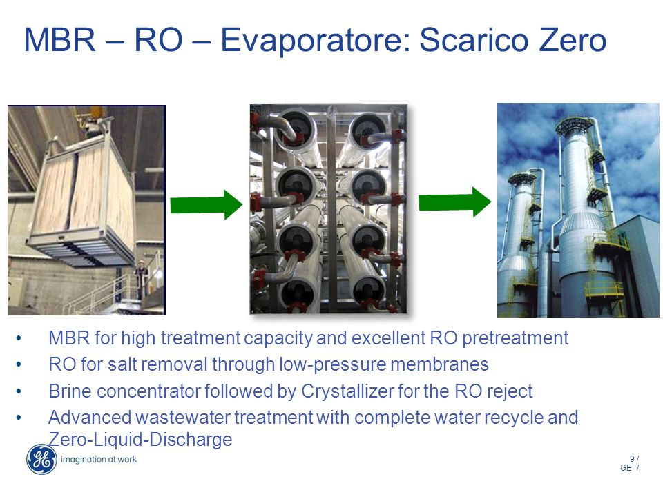 9 / GE / MBR – RO – Evaporatore: Scarico Zero MBR for high treatment capacity and excellent RO pretreatment RO for salt removal through low-pressure m