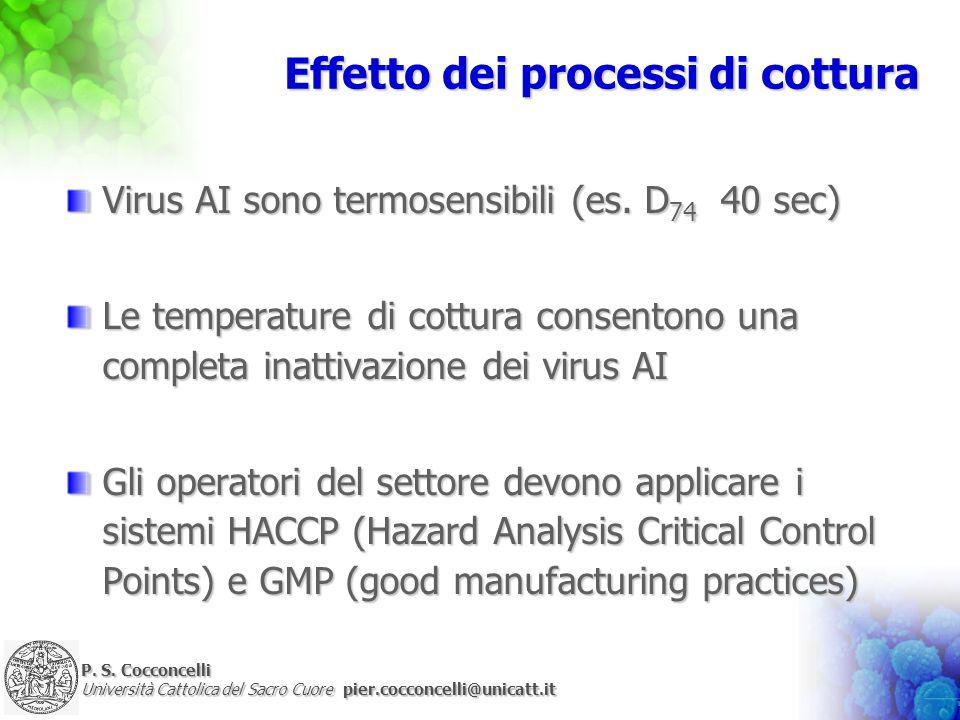 P. S. Cocconcelli Università Cattolica del Sacro Cuore pier.cocconcelli@unicatt.it Effetto dei processi di cottura Virus AI sono termosensibili (es. D