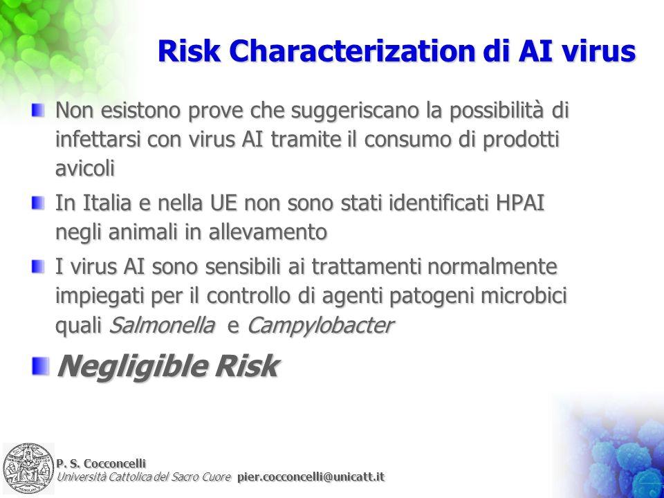 P. S. Cocconcelli Università Cattolica del Sacro Cuore pier.cocconcelli@unicatt.it Risk Characterization di AI virus Non esistono prove che suggerisca