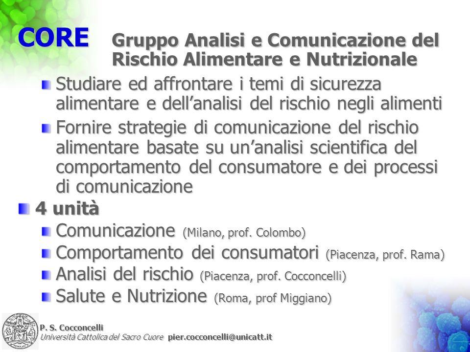 P. S. Cocconcelli Università Cattolica del Sacro Cuore pier.cocconcelli@unicatt.it CORE Gruppo Analisi e Comunicazione del Rischio Alimentare e Nutriz
