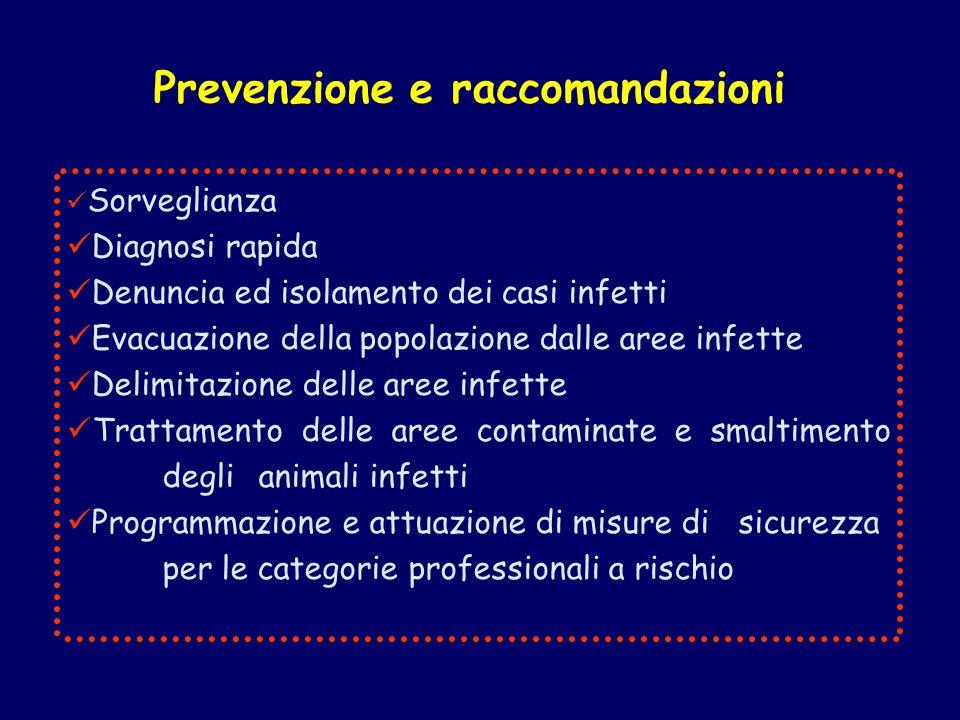 Sorveglianza Diagnosi rapida Denuncia ed isolamento dei casi infetti Evacuazione della popolazione dalle aree infette Delimitazione delle aree infette