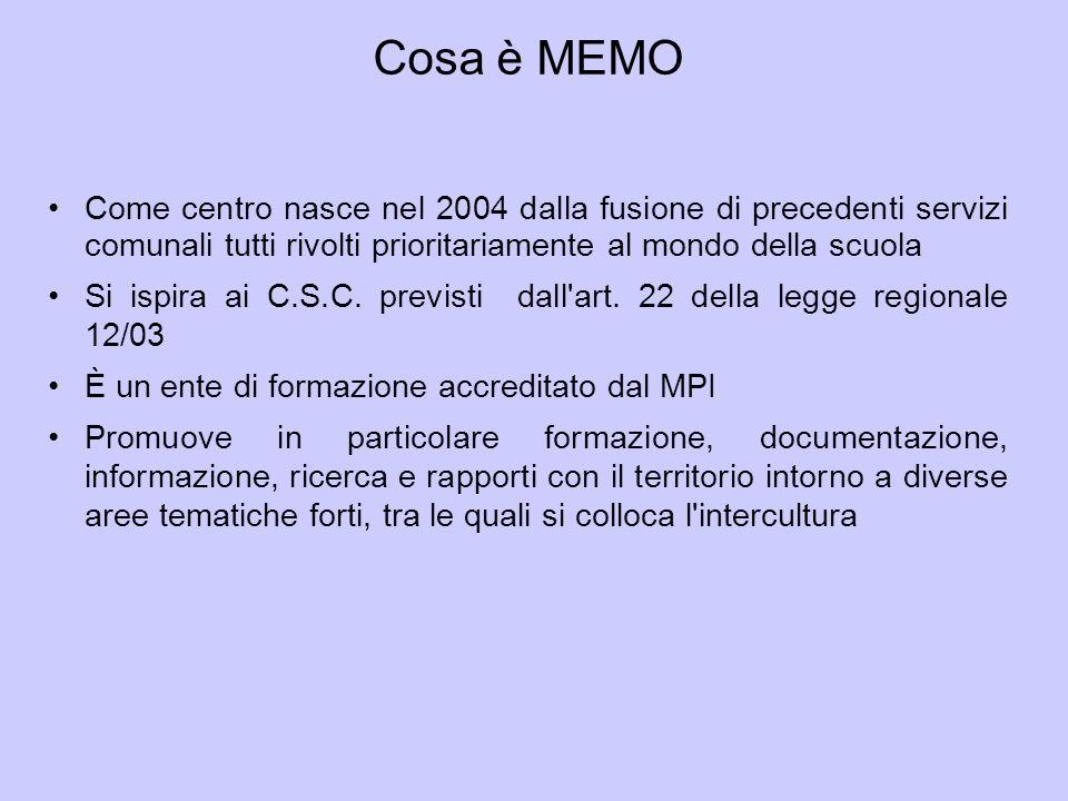 Cosa è MEMO Come centro nasce nel 2004 dalla fusione di precedenti servizi comunali tutti rivolti prioritariamente al mondo della scuola Si ispira ai C.S.C.