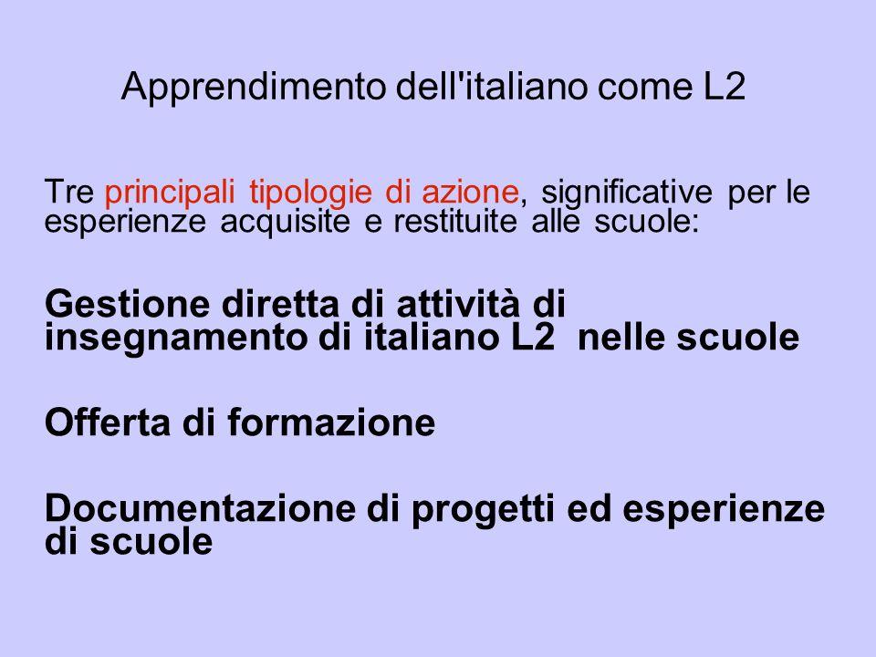 Tre principali tipologie di azione, significative per le esperienze acquisite e restituite alle scuole: Gestione diretta di attività di insegnamento di italiano L2 nelle scuole Offerta di formazione Documentazione di progetti ed esperienze di scuole Apprendimento dell italiano come L2