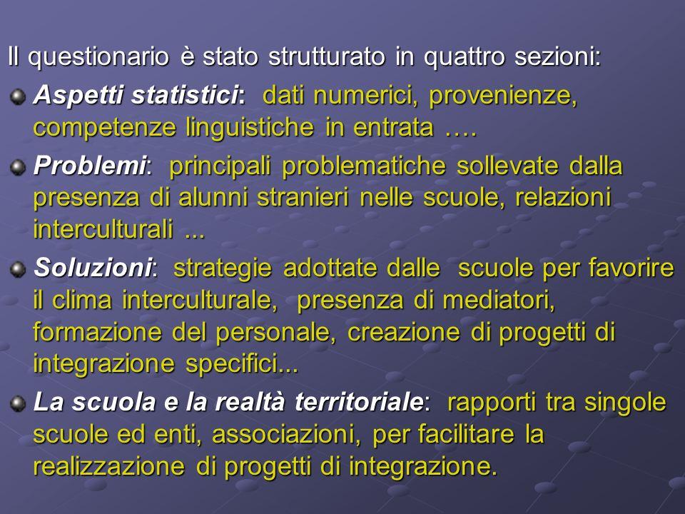 Il questionario è stato strutturato in quattro sezioni: Aspetti statistici: dati numerici, provenienze, competenze linguistiche in entrata …. Problemi