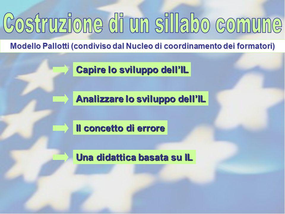 Modello Pallotti (condiviso dal Nucleo di coordinamento dei formatori) Capire lo sviluppo dellIL Analizzare lo sviluppo dellIL Il concetto di errore U