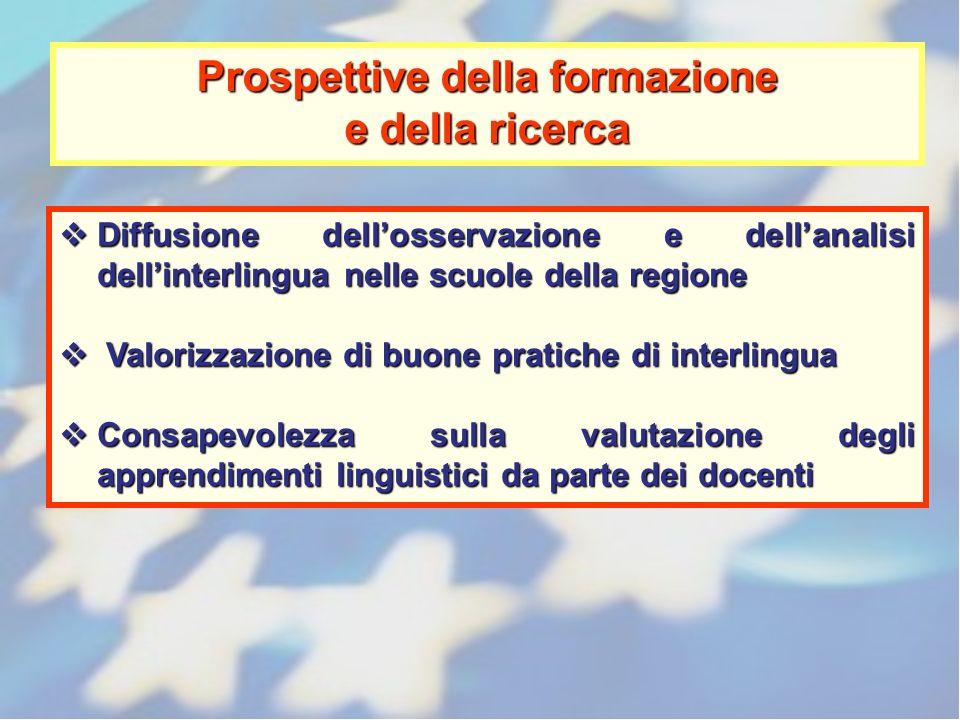 Prospettive della formazione e della ricerca Diffusione dellosservazione e dellanalisi dellinterlingua nelle scuole della regione Diffusione dellosser
