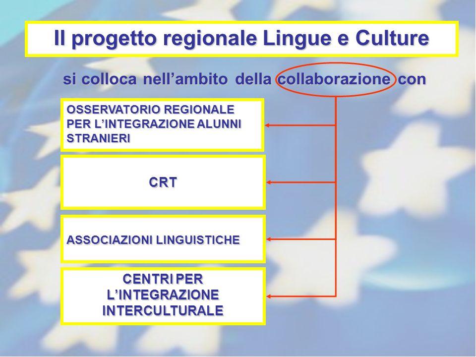 Il progetto regionale Lingue e Culture si colloca nellambito della collaborazione con OSSERVATORIO REGIONALE PER LINTEGRAZIONE ALUNNI STRANIERI CRT AS