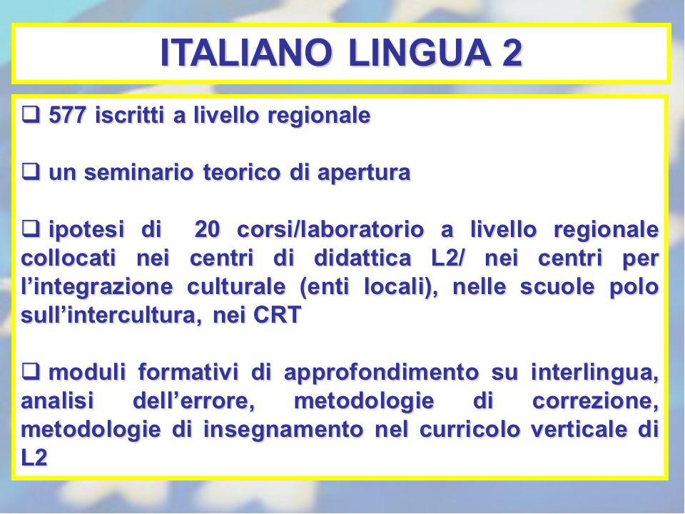 ITALIANO LINGUA 2 577 iscritti a livello regionale 577 iscritti a livello regionale un seminario teorico di apertura un seminario teorico di apertura