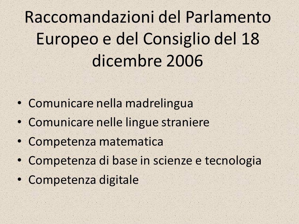 Raccomandazioni del Parlamento Europeo e del Consiglio del 18 dicembre 2006 Comunicare nella madrelingua Comunicare nelle lingue straniere Competenza matematica Competenza di base in scienze e tecnologia Competenza digitale