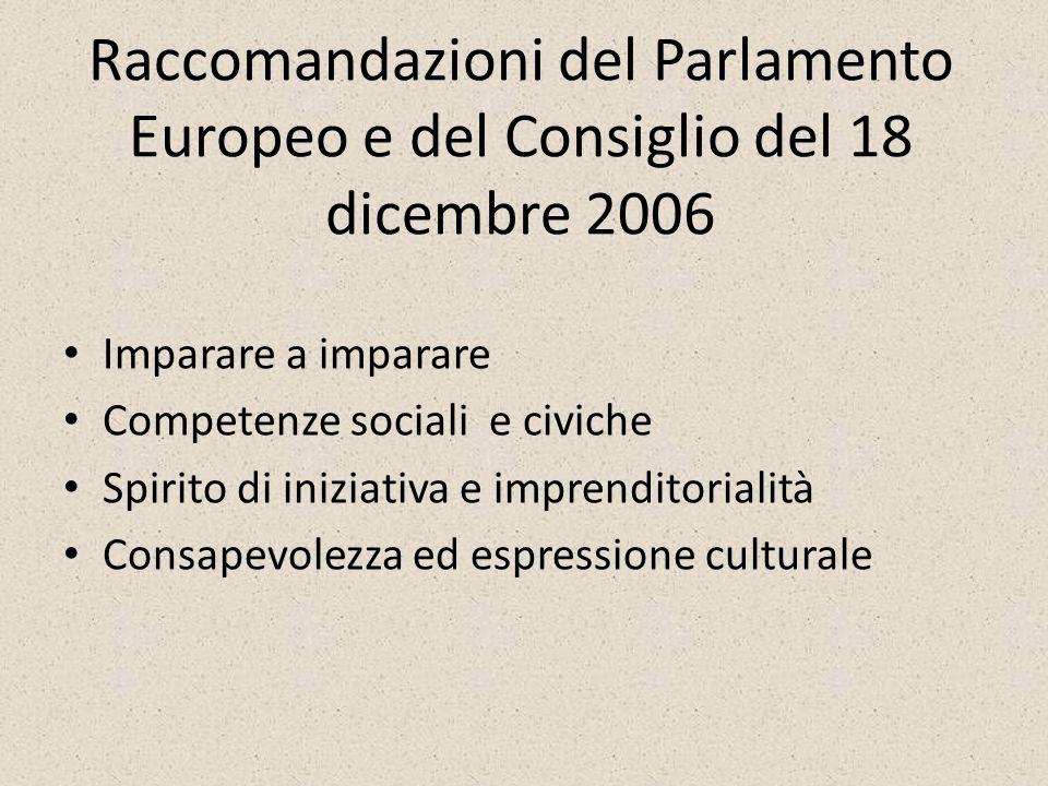 Raccomandazioni del Parlamento Europeo e del Consiglio del 18 dicembre 2006 Imparare a imparare Competenze sociali e civiche Spirito di iniziativa e imprenditorialità Consapevolezza ed espressione culturale