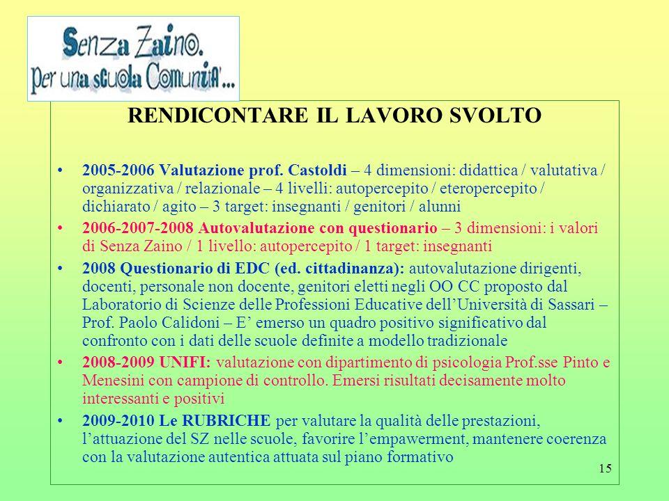 15 RENDICONTARE IL LAVORO SVOLTO 2005-2006 Valutazione prof. Castoldi – 4 dimensioni: didattica / valutativa / organizzativa / relazionale – 4 livelli