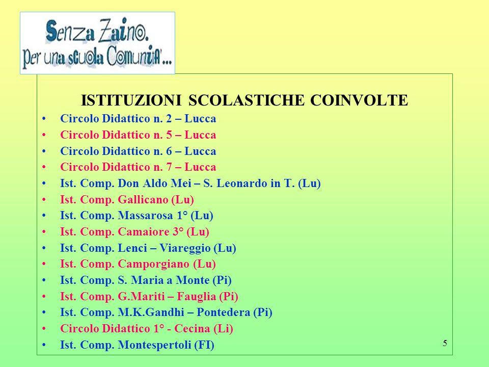 5 ISTITUZIONI SCOLASTICHE COINVOLTE Circolo Didattico n. 2 – Lucca Circolo Didattico n. 5 – Lucca Circolo Didattico n. 6 – Lucca Circolo Didattico n.
