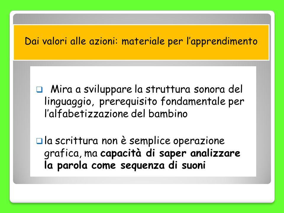 Dai valori alle azioni: materiale per lapprendimento Mira a sviluppare la struttura sonora del linguaggio, prerequisito fondamentale per lalfabetizzaz