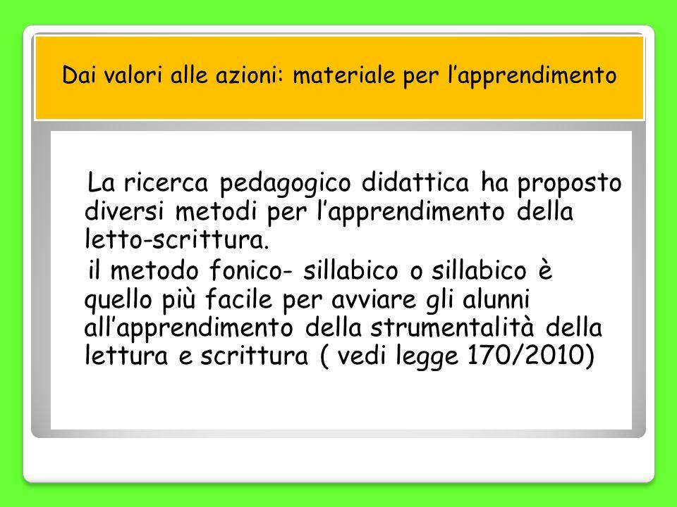 Dai valori alle azioni: materiale per lapprendimento La ricerca pedagogico didattica ha proposto diversi metodi per lapprendimento della letto-scrittu