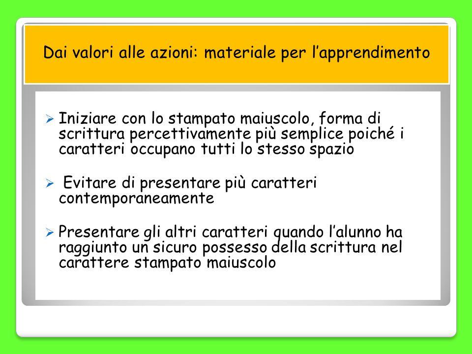 Dai valori alle azioni: materiale per lapprendimento Iniziare con lo stampato maiuscolo, forma di scrittura percettivamente più semplice poiché i cara
