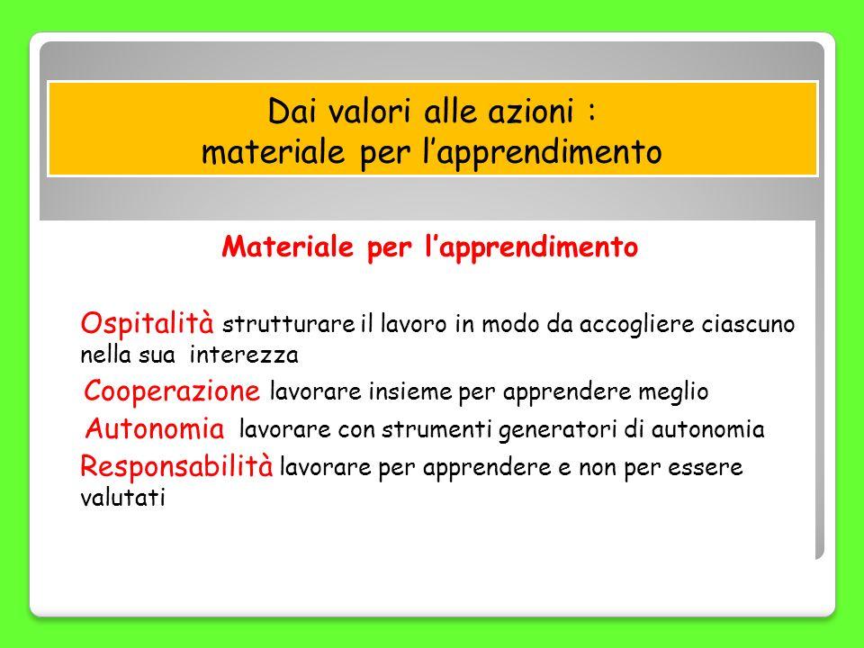 Dai valori alle azioni: materiale per lapprendimento Il materiale didattico risponde a questi criteri :
