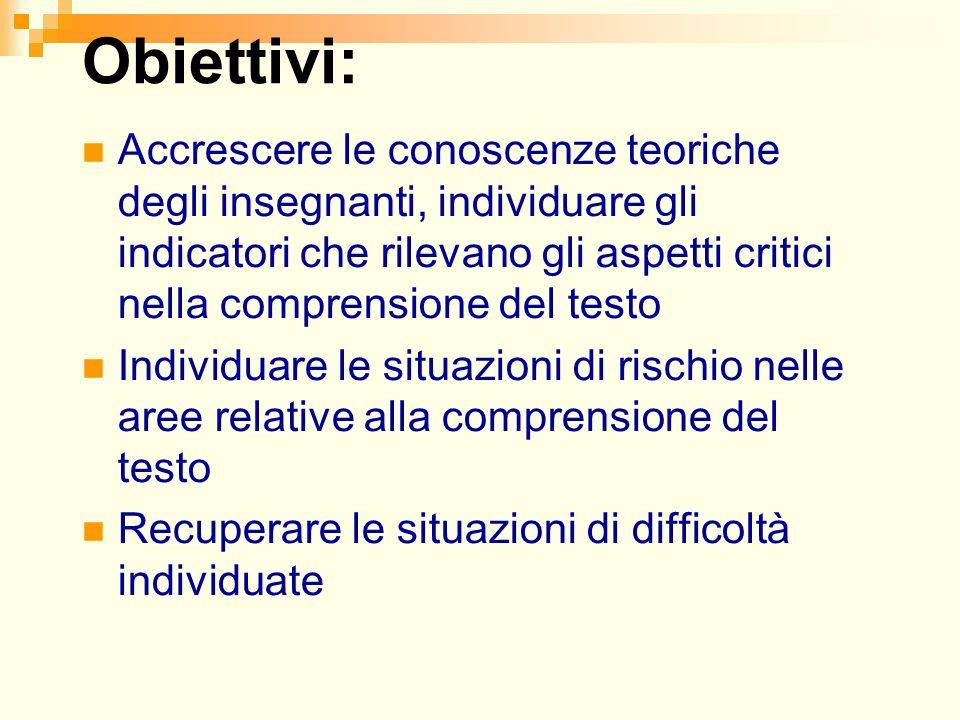 Obiettivi: Accrescere le conoscenze teoriche degli insegnanti, individuare gli indicatori che rilevano gli aspetti critici nella comprensione del test