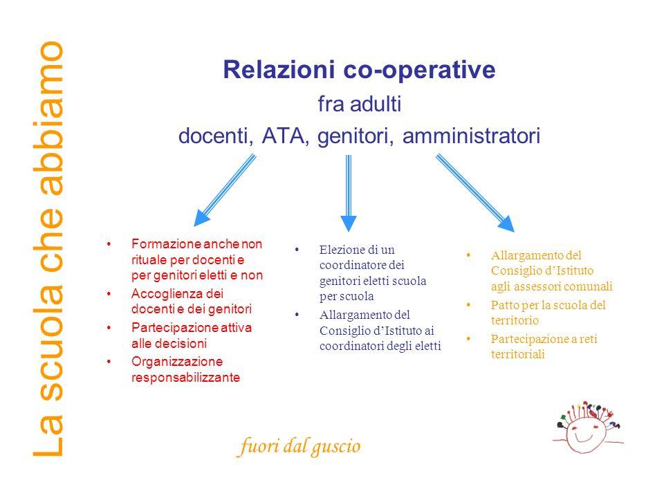 La scuola che abbiamo Relazioni co-operative fra adulti docenti, ATA, genitori, amministratori Formazione anche non rituale per docenti e per genitori