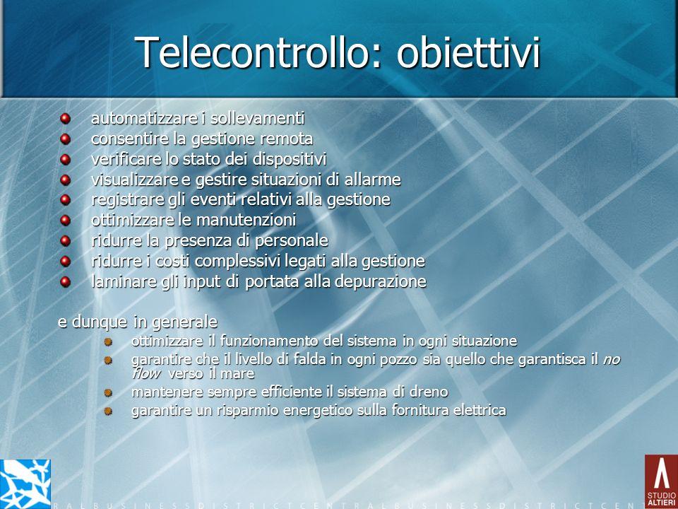 Telecontrollo: obiettivi automatizzare i sollevamenti consentire la gestione remota verificare lo stato dei dispositivi visualizzare e gestire situazi