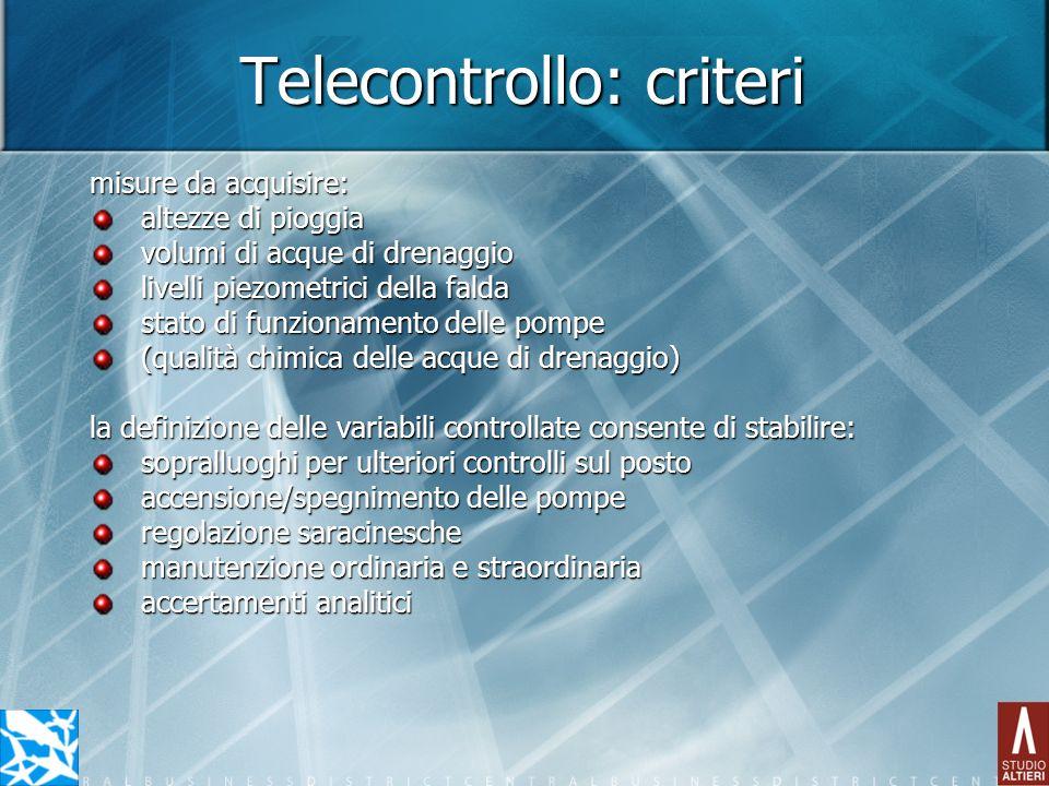 Telecontrollo: criteri misure da acquisire: altezze di pioggia volumi di acque di drenaggio livelli piezometrici della falda stato di funzionamento de