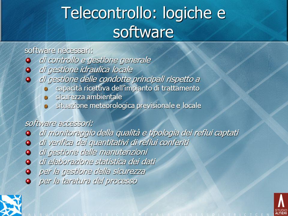 Telecontrollo: logiche e software software necessari: di controllo e gestione generale di gestione idraulica locale di gestione delle condotte princip