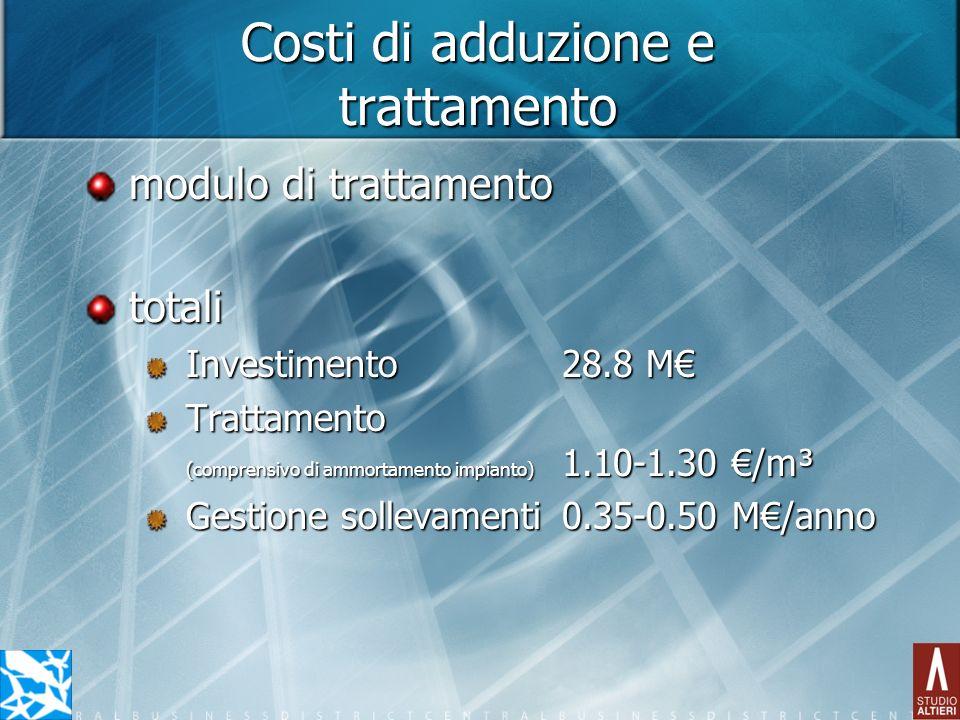 Costi di adduzione e trattamento modulo di trattamento totali Investimento28.8 M Trattamento (comprensivo di ammortamento impianto) 1.10-1.30 /m³ Gest