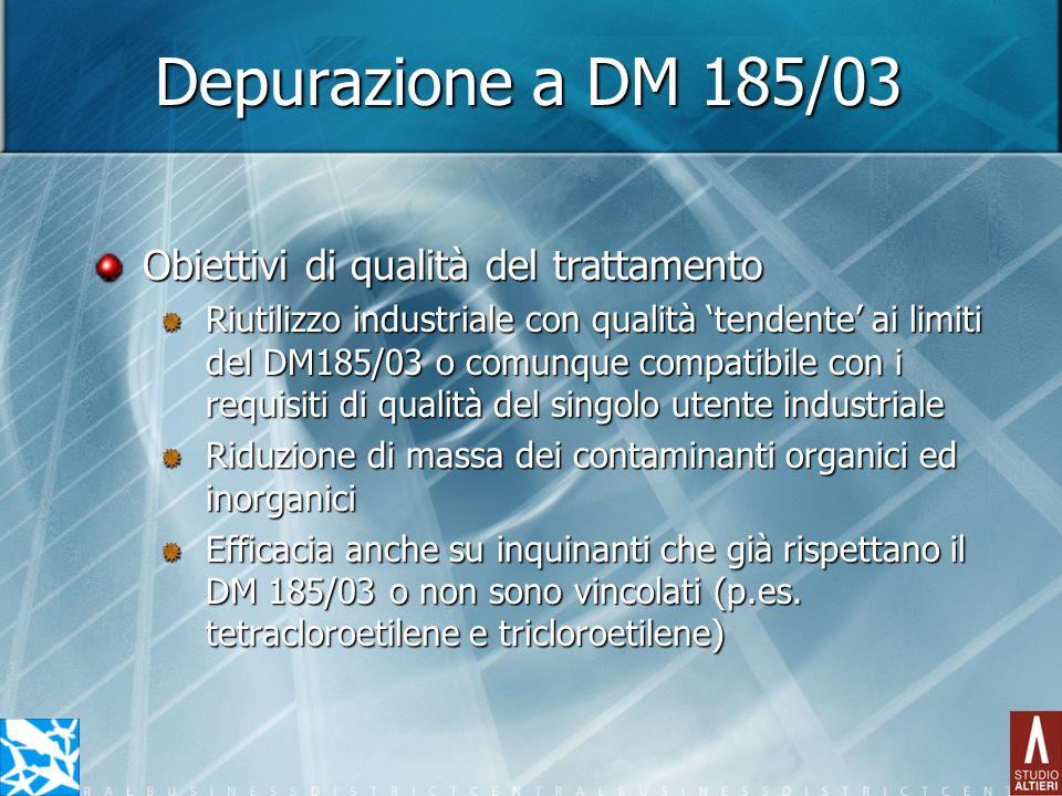 Depurazione a DM 185/03 Obiettivi di qualità del trattamento Riutilizzo industriale con qualità tendente ai limiti del DM185/03 o comunque compatibile