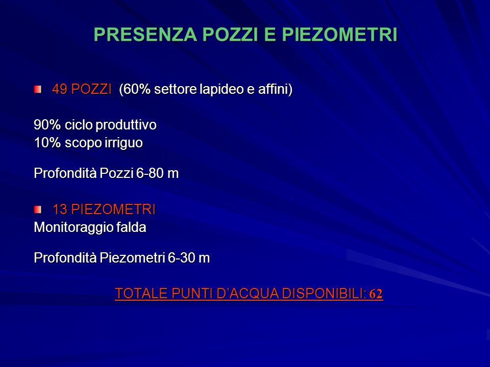 PIANO DI INVESTIGAZIONE INIZIALE CRITERI GENERALI (all.2 D.M.