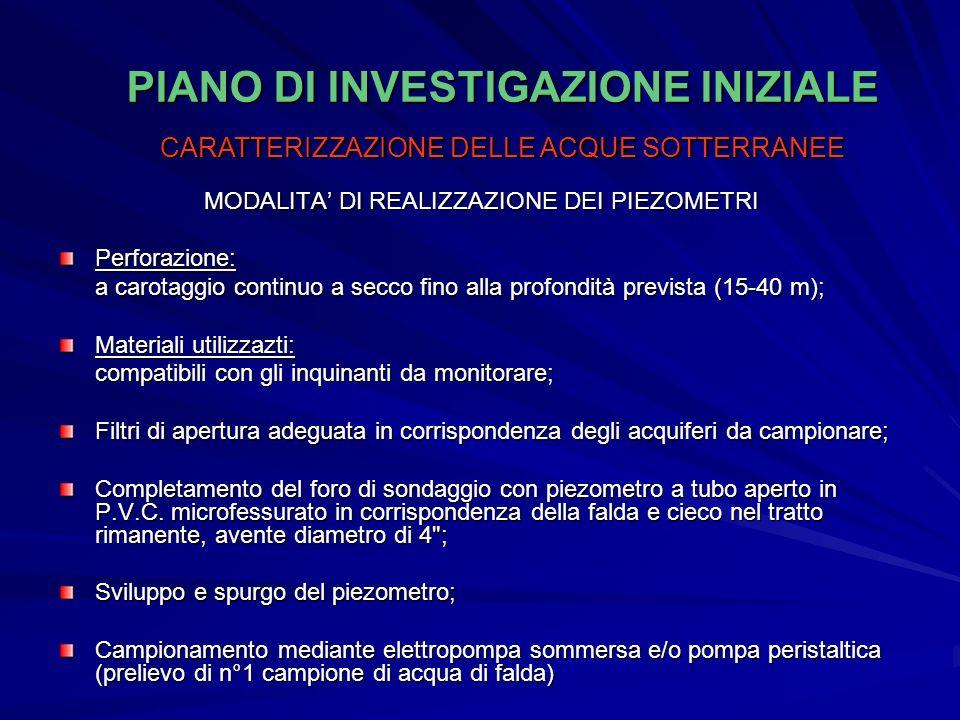 PIANO DI INVESTIGAZIONE INIZIALE ANALISI CHIMICHE SUI CAMPIONI TERRENO (Tab.1 colonna B – All.1 - D.M.