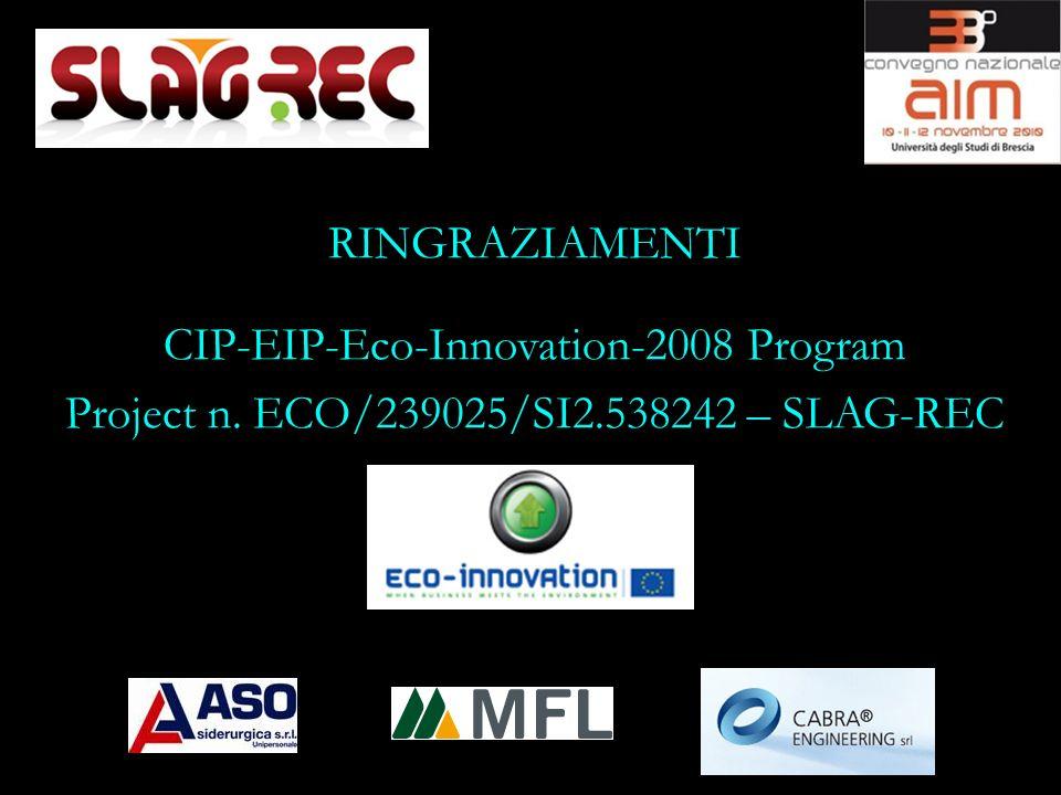 RINGRAZIAMENTI CIP-EIP-Eco-Innovation-2008 Program Project n. ECO/239025/SI2.538242 – SLAG-REC