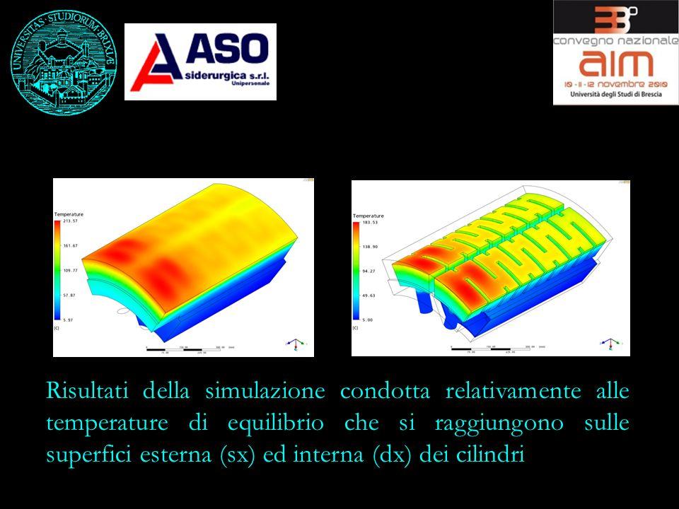 Risultati della simulazione condotta relativamente alle temperature di equilibrio che si raggiungono sulle superfici esterna (sx) ed interna (dx) dei