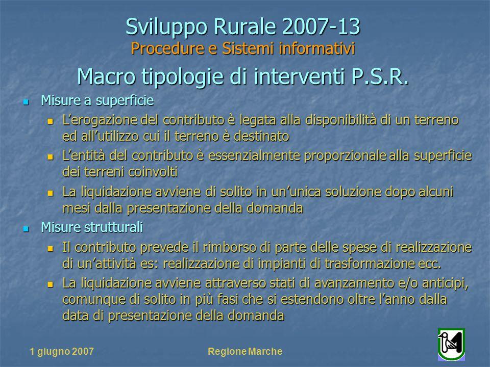 1 giugno 2007Regione Marche Sviluppo Rurale 2007-13 Procedure e Sistemi informativi Macro tipologie di interventi P.S.R. Misure a superficie Misure a