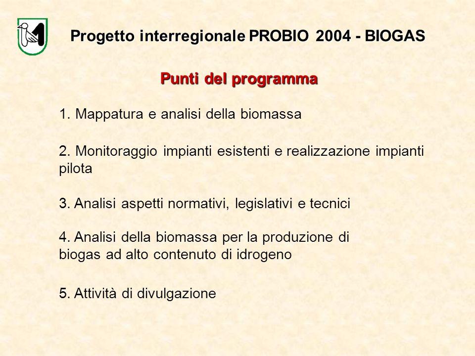Progetto interregionale PROBIO 2004 - BIOGAS Punti del programma 5. Attività di divulgazione 1. Mappatura e analisi della biomassa 2. Monitoraggio imp