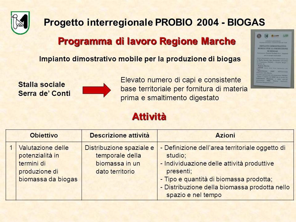 Progetto interregionale PROBIO 2004 - BIOGAS Stalla sociale Serra de Conti Elevato numero di capi e consistente base territoriale per fornitura di mat