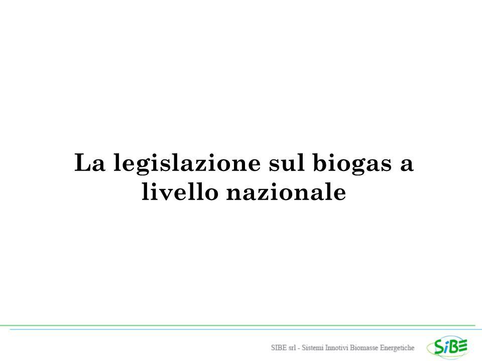 La legislazione sul biogas a livello nazionale