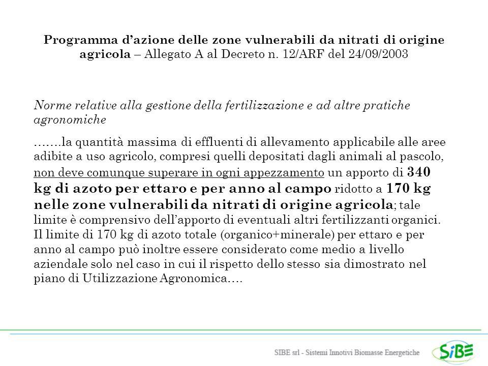 Programma dazione delle zone vulnerabili da nitrati di origine agricola – Allegato A al Decreto n.