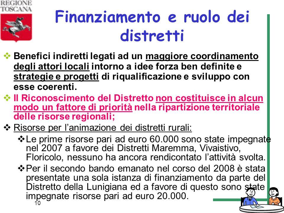 10 Finanziamento e ruolo dei distretti Benefici indiretti legati ad un maggiore coordinamento degli attori locali intorno a idee forza ben definite e