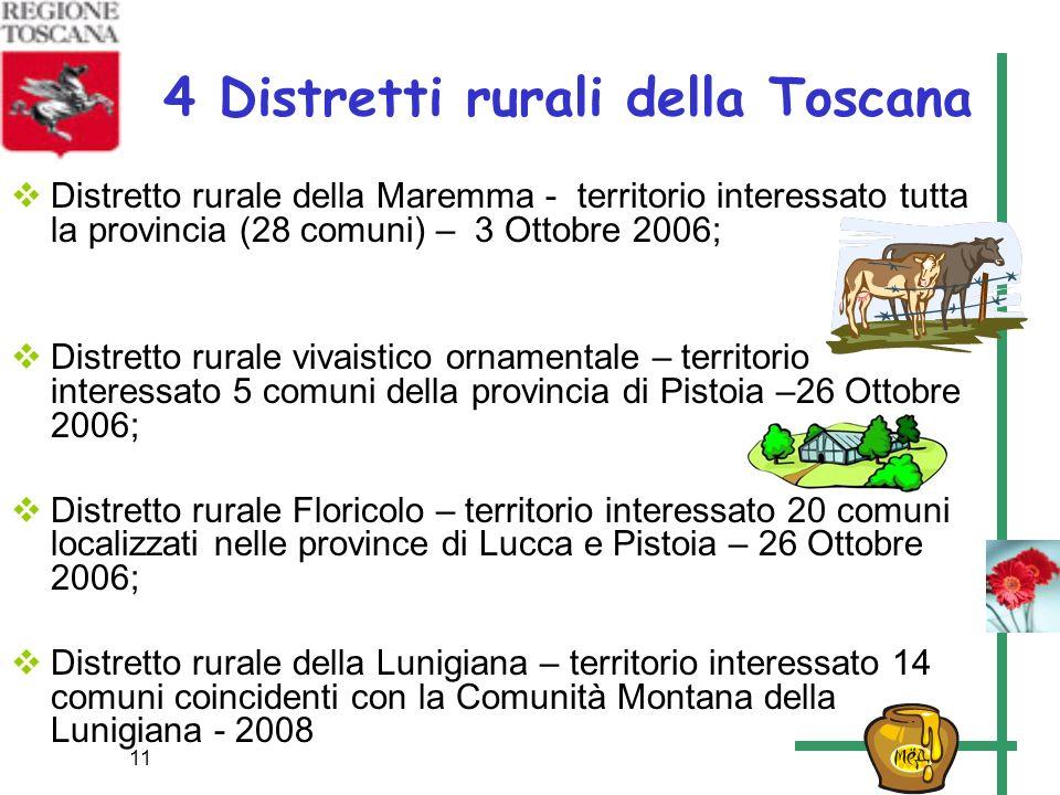 11 4 Distretti rurali della Toscana Distretto rurale della Maremma - territorio interessato tutta la provincia (28 comuni) – 3 Ottobre 2006; Distretto
