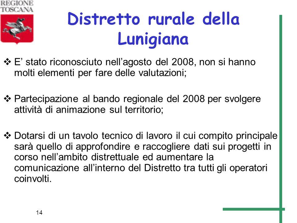 14 Distretto rurale della Lunigiana E stato riconosciuto nellagosto del 2008, non si hanno molti elementi per fare delle valutazioni; Partecipazione a