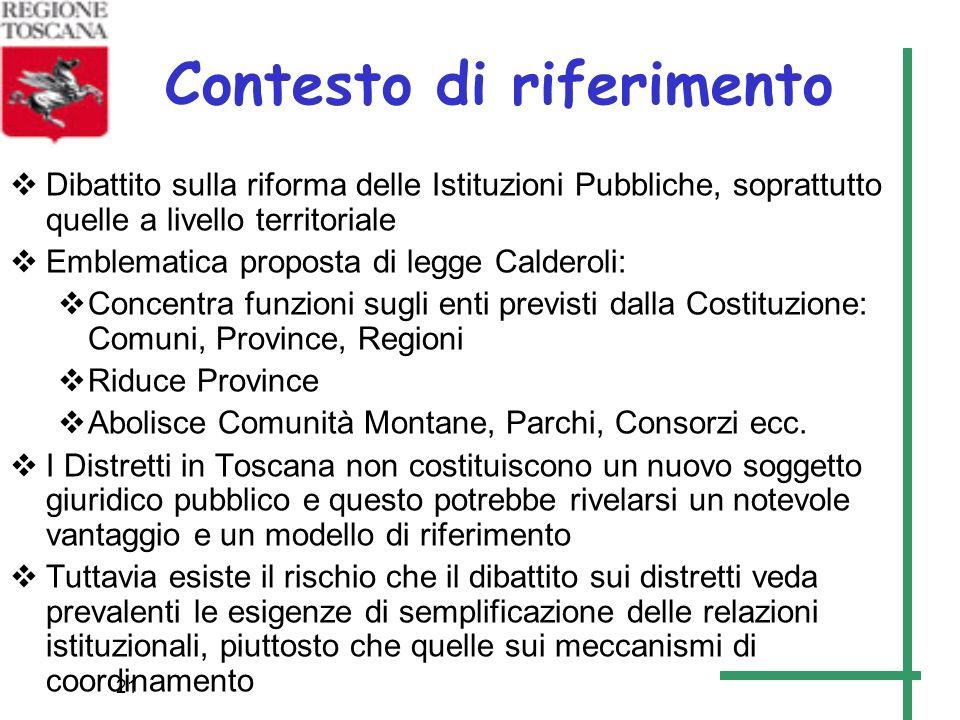 21 Contesto di riferimento Dibattito sulla riforma delle Istituzioni Pubbliche, soprattutto quelle a livello territoriale Emblematica proposta di legg