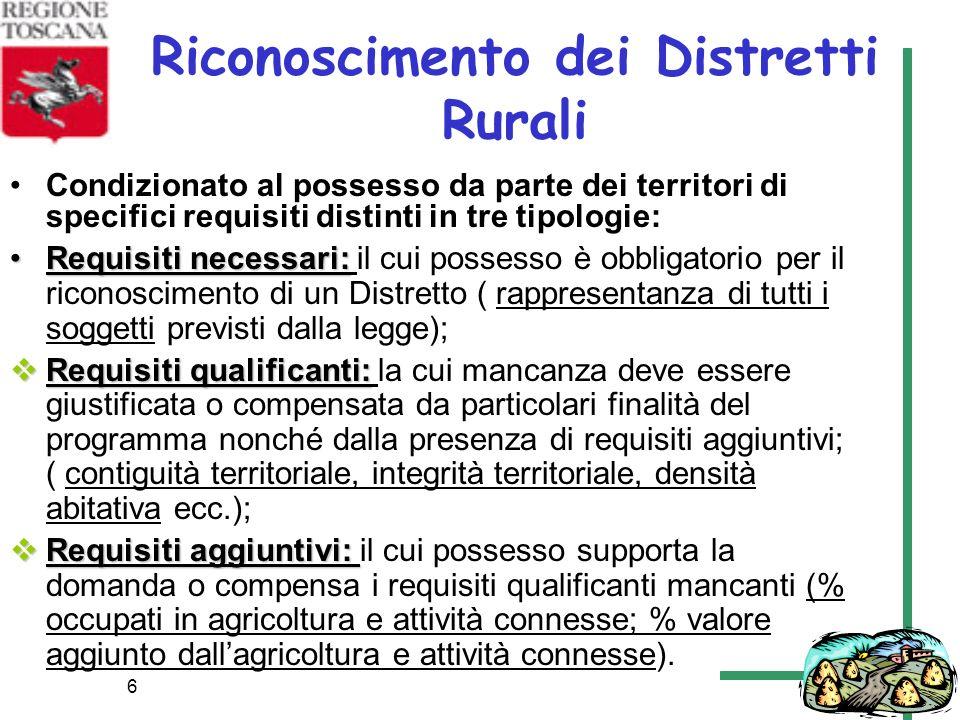 6 Riconoscimento dei Distretti Rurali Condizionato al possesso da parte dei territori di specifici requisiti distinti in tre tipologie: Requisiti nece