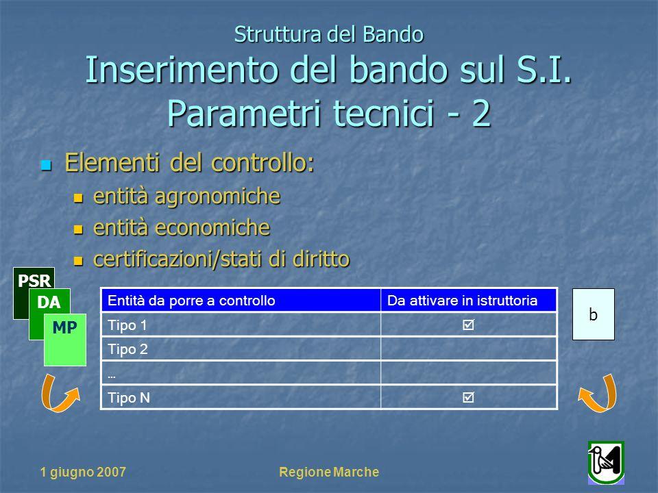 1 giugno 2007Regione Marche PSR Struttura del Bando Inserimento del bando sul S.I.