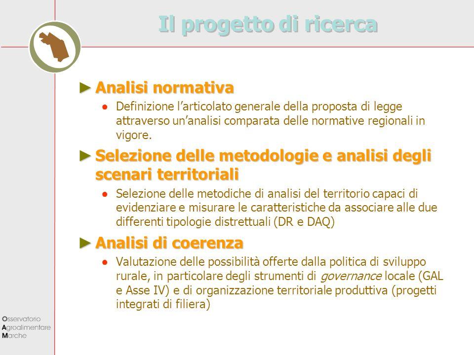 Il progetto di ricerca Analisi normativa Analisi normativa Definizione larticolato generale della proposta di legge attraverso unanalisi comparata delle normative regionali in vigore.