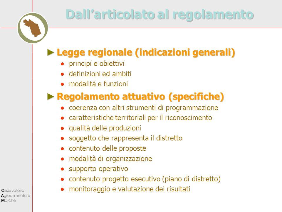 La definizione normativa Dlgs n.