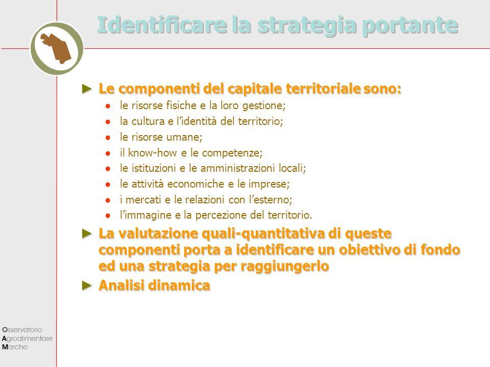 Identificare i caratteri distrettuali Nelle Marche non esistono caratteri tali da identificare un territorio (es.