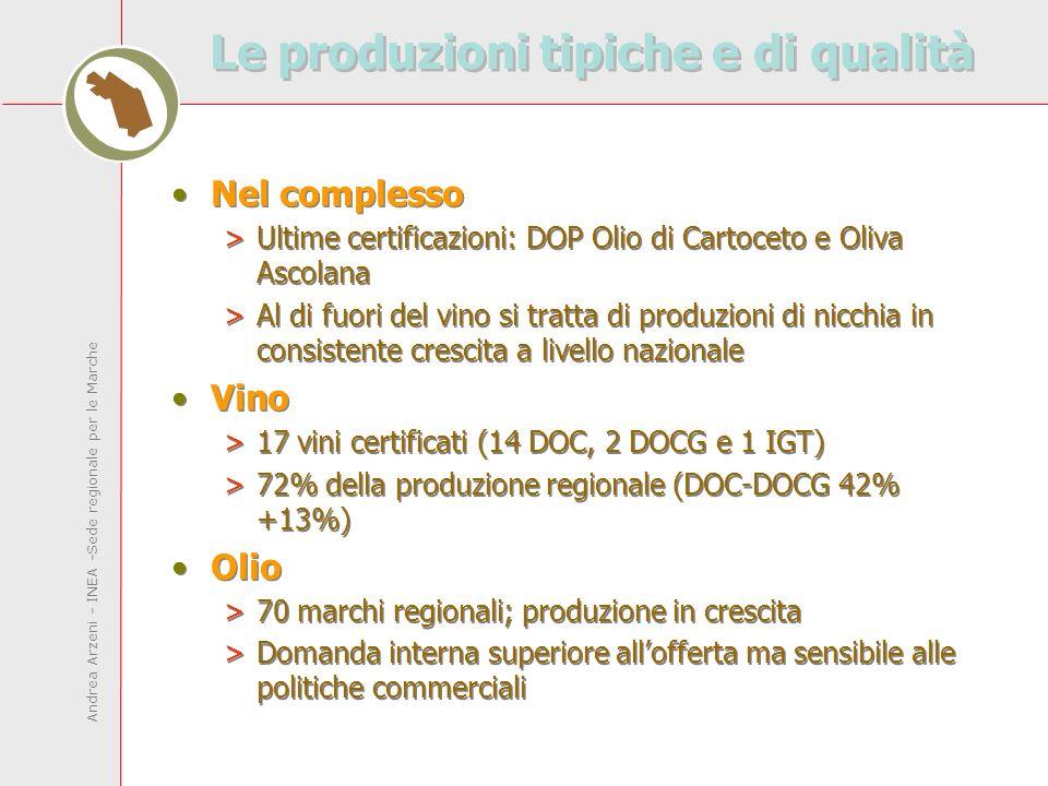Andrea Arzeni - INEA -Sede regionale per le Marche Le produzioni tipiche e di qualità Nel complesso >Ultime certificazioni: DOP Olio di Cartoceto e Oliva Ascolana >Al di fuori del vino si tratta di produzioni di nicchia in consistente crescita a livello nazionale Vino >17 vini certificati (14 DOC, 2 DOCG e 1 IGT) >72% della produzione regionale (DOC-DOCG 42% +13%) Olio >70 marchi regionali; produzione in crescita >Domanda interna superiore allofferta ma sensibile alle politiche commerciali Nel complesso >Ultime certificazioni: DOP Olio di Cartoceto e Oliva Ascolana >Al di fuori del vino si tratta di produzioni di nicchia in consistente crescita a livello nazionale Vino >17 vini certificati (14 DOC, 2 DOCG e 1 IGT) >72% della produzione regionale (DOC-DOCG 42% +13%) Olio >70 marchi regionali; produzione in crescita >Domanda interna superiore allofferta ma sensibile alle politiche commerciali