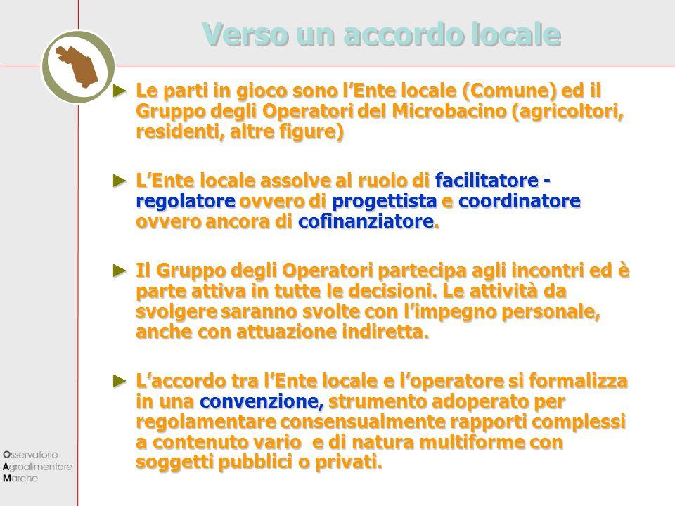 Verso un accordo locale Le parti in gioco sono lEnte locale (Comune) ed il Gruppo degli Operatori del Microbacino (agricoltori, residenti, altre figur