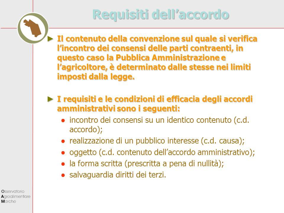 Requisiti dellaccordo Il contenuto della convenzione sul quale si verifica lincontro dei consensi delle parti contraenti, in questo caso la Pubblica A